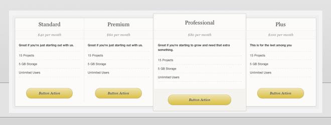 WordPress Free Price Table plugin