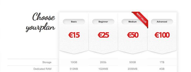 WordPress Premium Pricing Tables Plugin